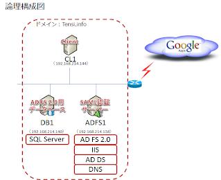 https://sites.google.com/a/tensi.info/hobby/home/kensyo-infra/%E7%84%A1%E9%A1%8C.png?attredirects=0